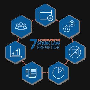 stark-law-exemption-optimum-healthcare-it