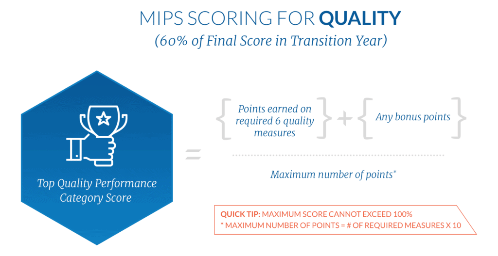 mips-scoring-for-quality