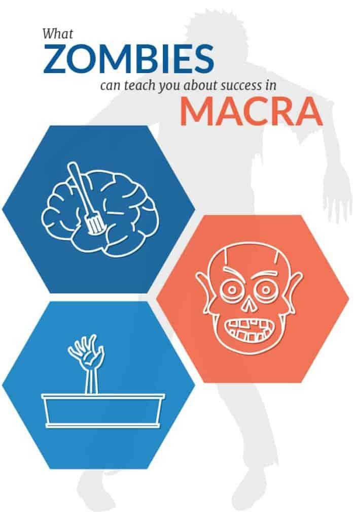 zombies-macra-optimum-healthcare-it