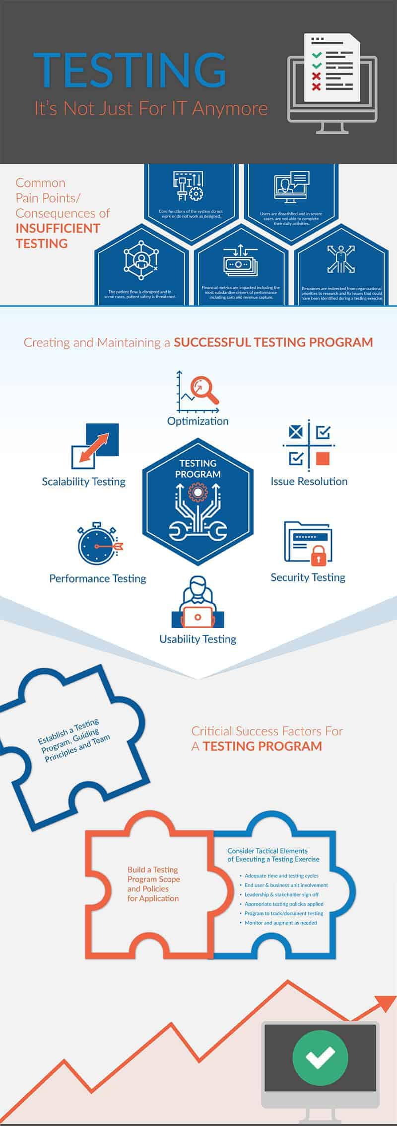 it-testing-program-optimum-healthcare-it